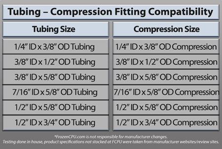 Aide pièces WC Tubing_compression