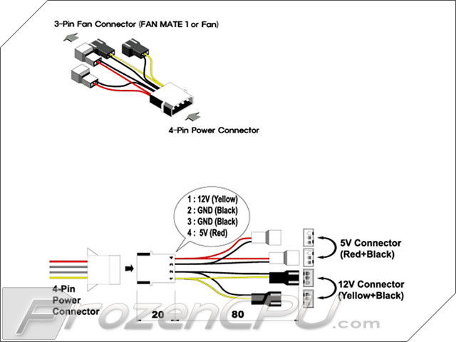 zalman zm-mc1 multi-connector psu 3-pin fan adapter