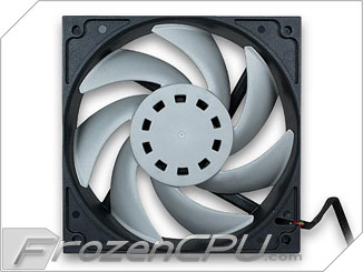 Static pressure fans